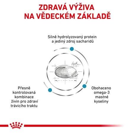ROYAL CANIN Hypoallergenic DR21 7kg