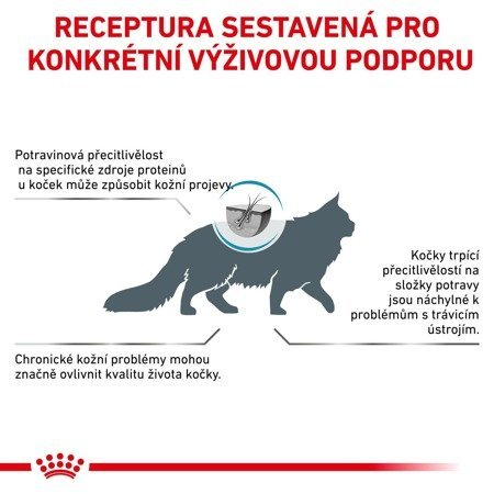 ROYAL CANIN Sensitivity Control SC 27 1,5kg