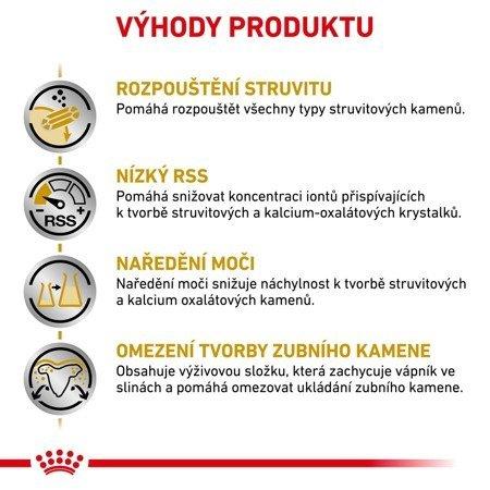 ROYAL CANIN Urinary S/O USD 20 Small Dog 4kg