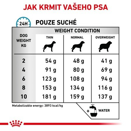 Royal Canin Hypoallergenic Small Dog - Veterinary Diet 3,5kg