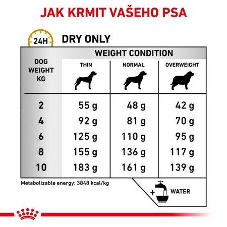 Royal Canin VD Dog Urinary S/O Small 8 kg