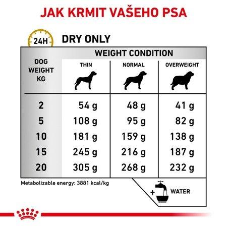 Royal canin VD Canine Urinary 7,5kg